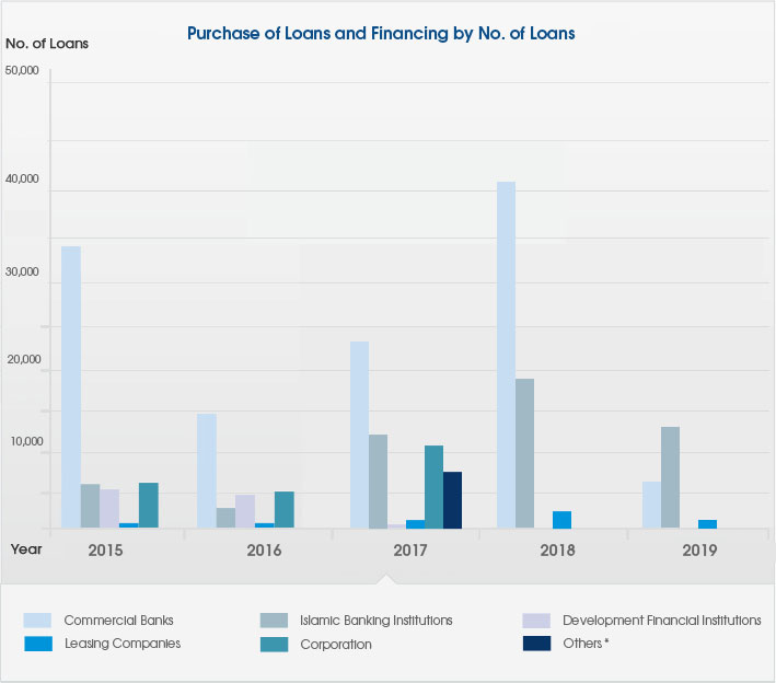 graph-Loans-Debts-2020.jpg